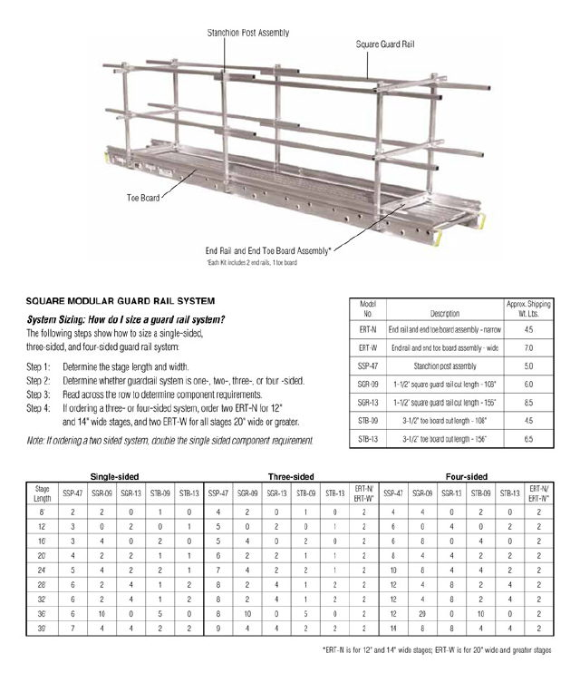 Where to find SCAFFOLD,POST ALUM 42 -SQU. in Savannah